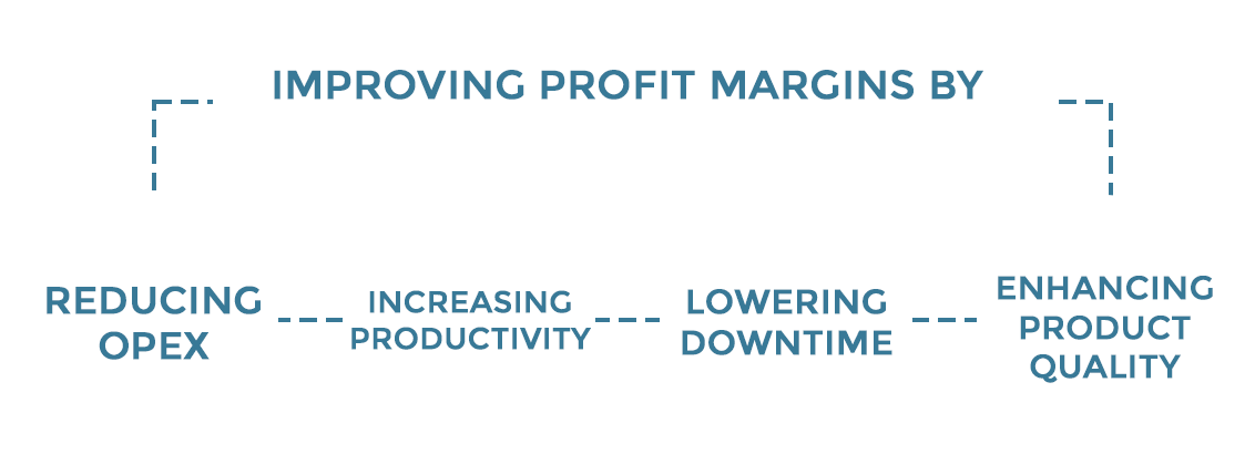 improving-profit-margins